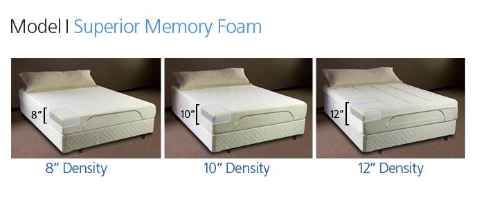 Memory Foam Adjustable Beds Craftmatic 174 Adjustable Beds